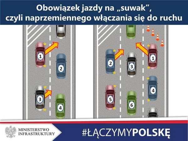 Информация для автомобилистов, выезжающих в Польшу